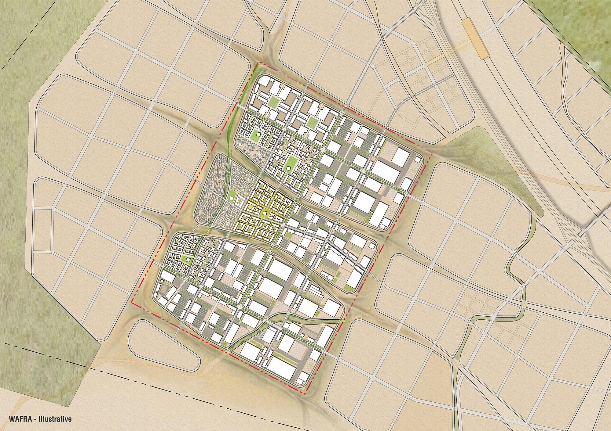 Kuwait Economic Zones